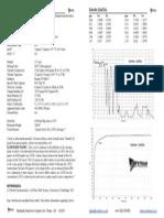 Calcite Caco3 Data Sheet