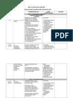 Rpt Sains Tingkatan 4 SPM 2015