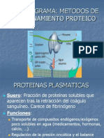 Proteinograma