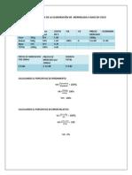 Tabla de Costos Merme,Cre,Shamp y Licor[1]