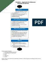 QP SPSD 001 Application Form for Admission Test Online