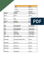 Trackon  Courier List