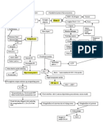 patofisiologi sindroma metabolik
