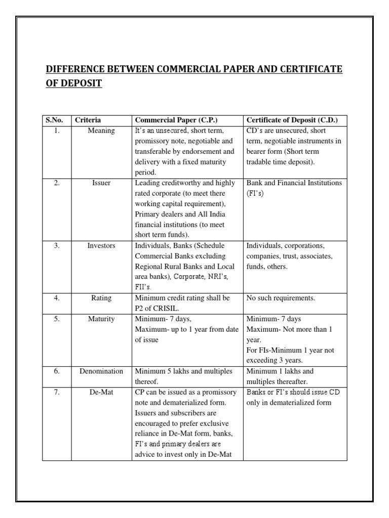 Certificate of deposit minimum amount best design sertificate 2017 time deposit aka certificate of cd s requirements minimum amount dissertation financial plannning of individuals xflitez Image collections