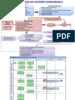 Planeamiento Estrategico METODOLOGIA FODA y Estrategias