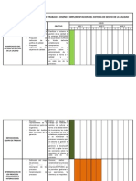 Definicion Plan de Trabajo Para Implementacion Del Sgc