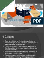 arab springs