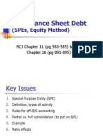 Off Balance Sheet Debt