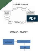 Chap4 Theoretical Framework