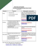 tematica_bibliografie biotehnologie si genetica.pdf