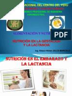 Nutrición Embarazo y Lactancia