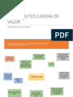 Cadena de Valor_meza _ Guerrero