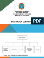 evaluacincurricular-120320074658-phpapp01
