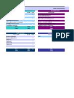 CGPA Calculation for ICFAI Business School