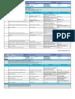 Plan de Temas Mecánica de Fluidos Pesada 2012-1-2