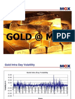 Gold Intra Day Volatility