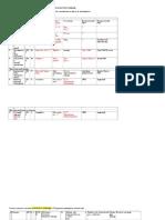 Доп. роты и взвода 22-го (1299-го) СП 8-ой (Краснопресненской) дивизии народного ополчения Москвы