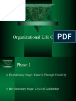 5 Stages of Growth Life Cycles