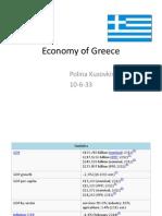 Economy of Greece