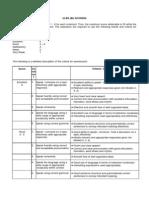 ULBS BI - Scoring Criteria