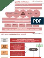 Dynamics MSAT Summary