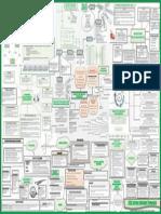 ITIL Service Strategy Poster.pdf