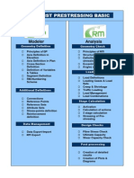 CHECKLIST E Prestressing Basic