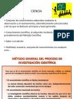 Generalidades de Met. Inv.
