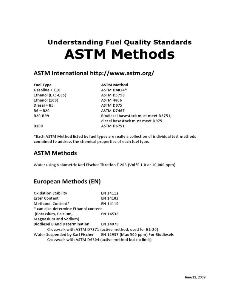 ASTM Methods | Gasoline | Biodiesel