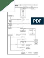 Diagnostico Iso9001-2008 Control Plan