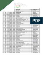 Programare Examene -Anul 3 Licenta Id Si Zi, Anul 2 Master Fr Si Zi - Tot_v1 (1)