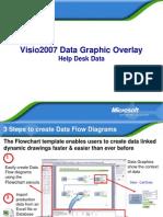 Help Desk Flow