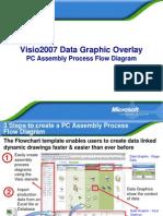 PC Assembly Process