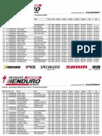 Results Total Samerberg2014