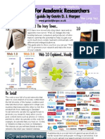 Web 2.0 for Academic Researchers