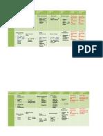 Plano de Estudo- InSS