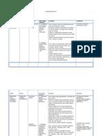 Planificacion Oficios y Prefesiones (1)