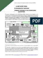 Methode HQDIL Diagnostic Cle5f21a5
