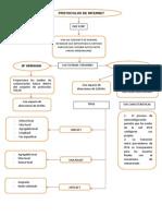 esquema conceptualpdf