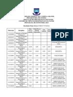 Resultado Final (Edital CCBS N 072014)