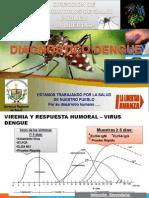 Dx Dengue Concervacion y Transporte de Muestras