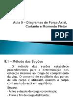 Aula 9-Diagramas de Forca Axial Cortante e Momento Fletor