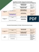 4º Período-quadro de Disciplinas,Tutores e Professores