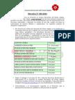 Directiva 002 Comite Electoral FA (1)