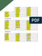 AE-BSA Course Syllabus