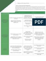 teaching portfolio - classroom management