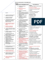 Cartel de Capacida Des y Conocimientos 2º