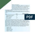 Kasus Lipid