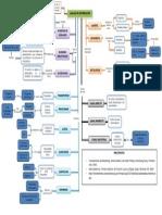 canales de distribucion opcion 1