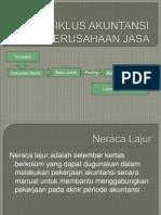 akuntansi keuangan dasar